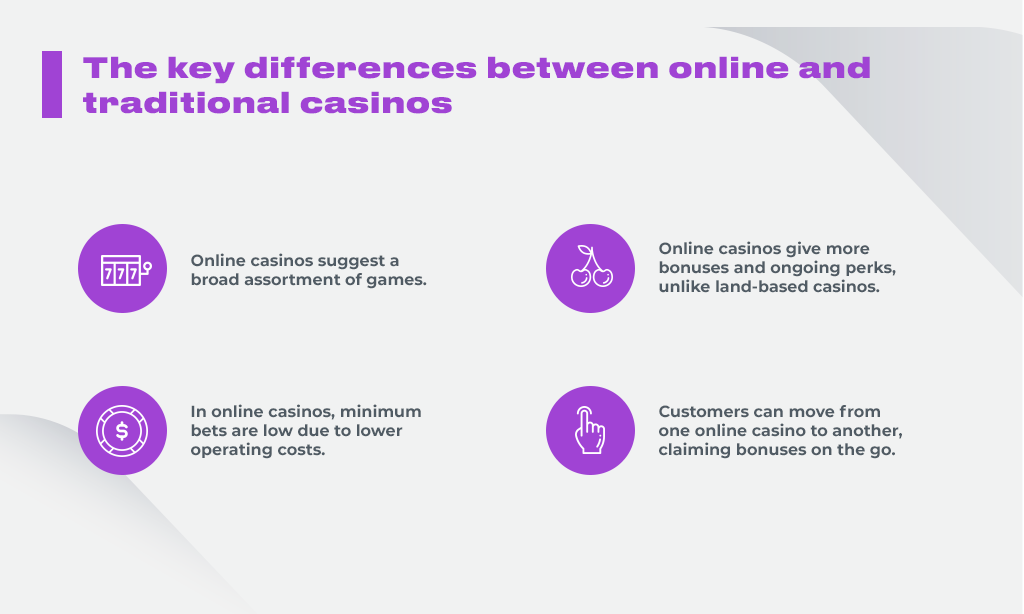 differences beetwen online and traditional casino
