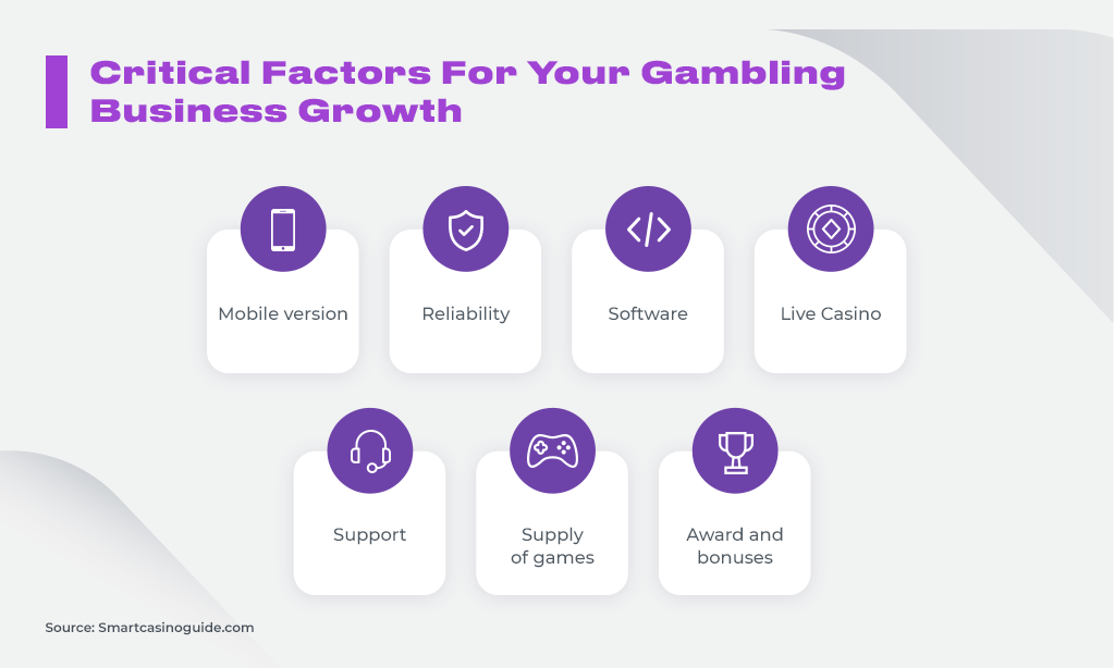 Critical Factors For Your Gambling Business Growth